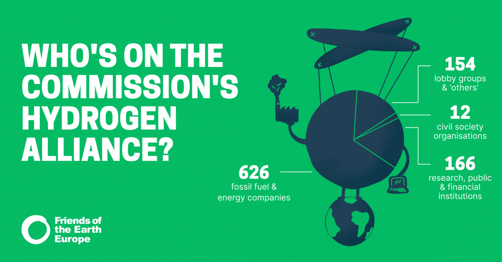Who's on the European Clean Hydrogen Alliance? It's dominated by big business